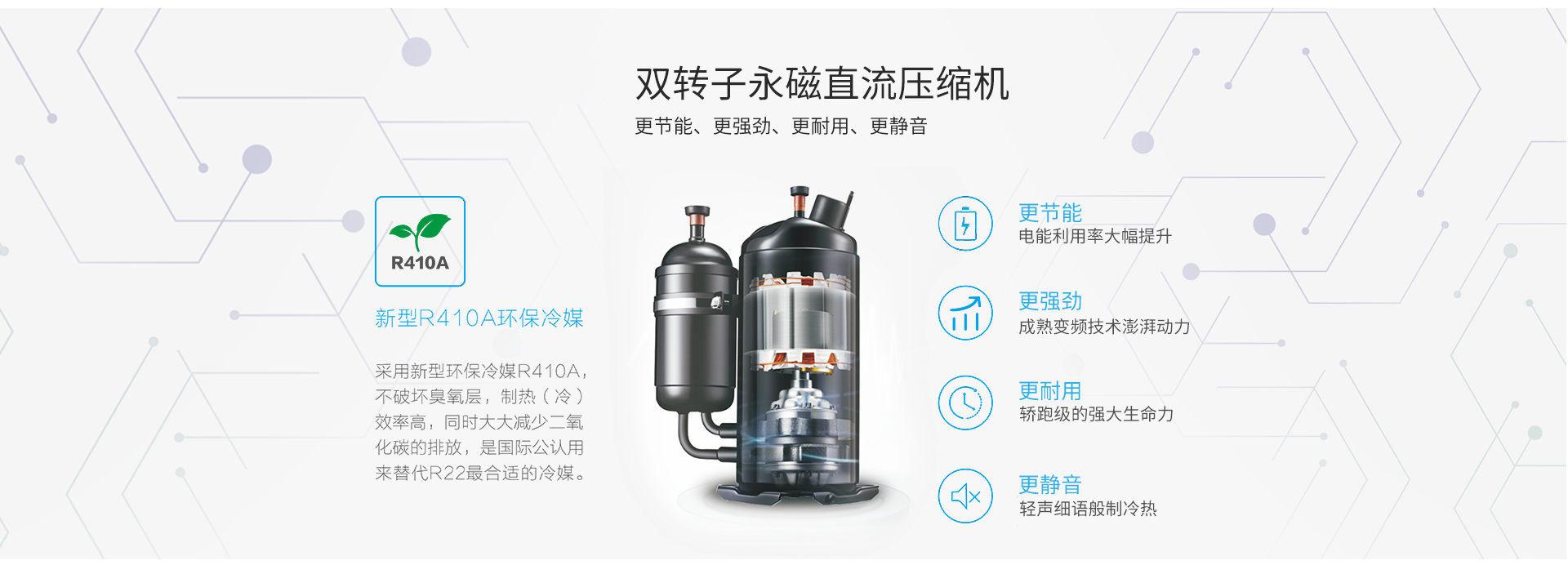 低温环境空气源热泵热风机(图5)