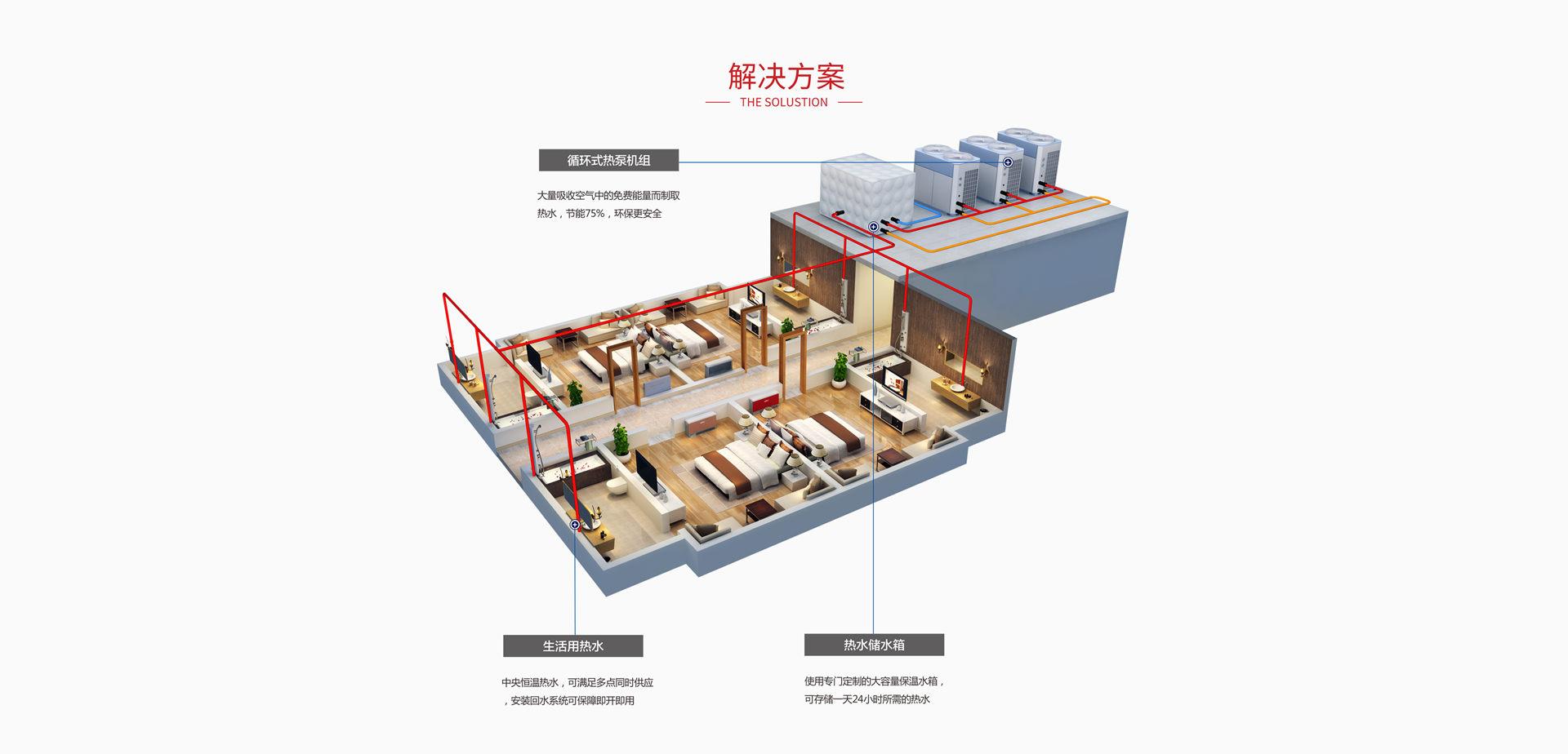 空气源热泵热水机(图4)